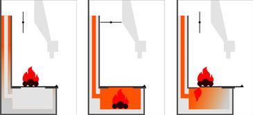 Le r cup rateur de chaleur haute performance lorflam - Cheminee ouverte avec recuperateur chaleur ...